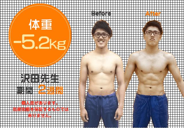期間2週間で体重-5.2kg達成