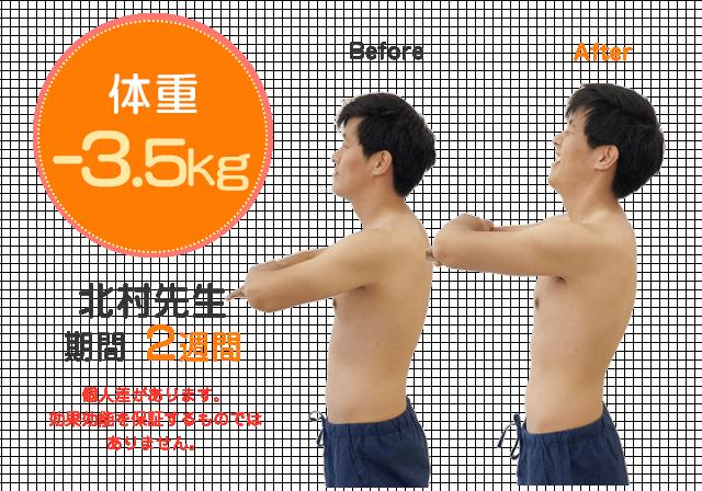 期間2週間で体重-3.5kg達成
